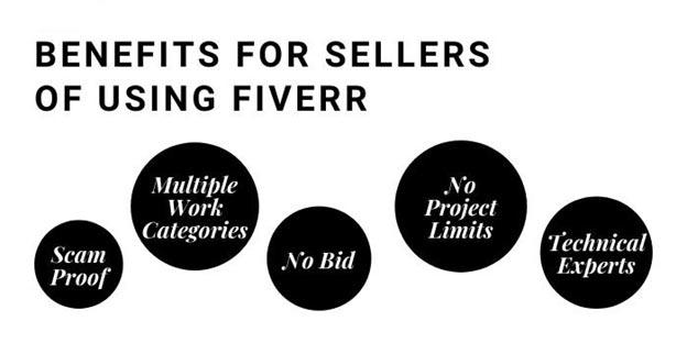 fiverr sales